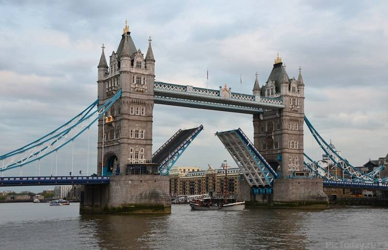 Fun places to go for adults in london